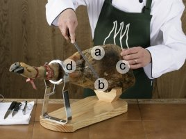 How to place the jamon